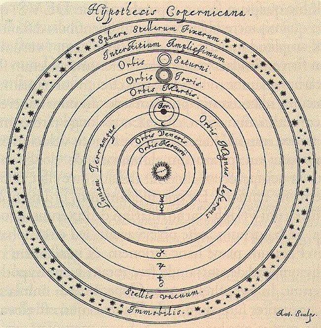 Niccolò Copernico: la teoria dell'eliocentrismo - laCOOLtura